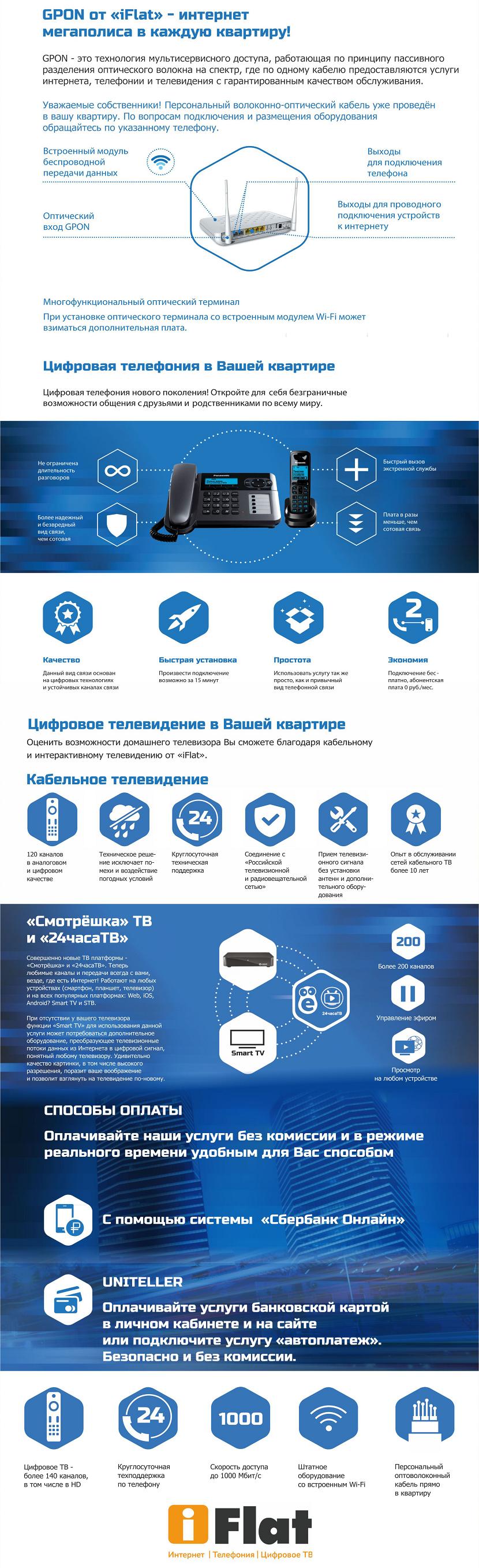 интернет и ТВ в ЖК Ново-Никольское от iFlat